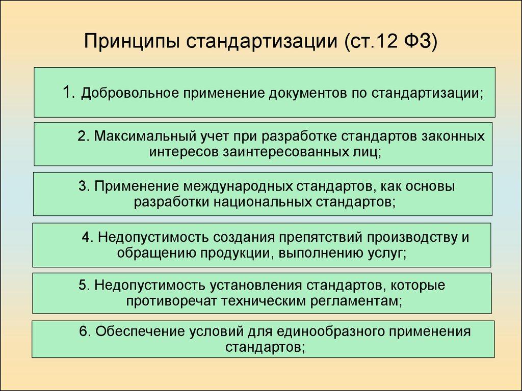 О стандартизации в российской федерации с изменениями на