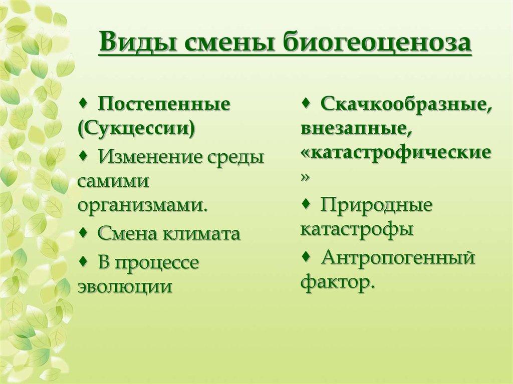 Элементный состав живого вещества в биоценозе
