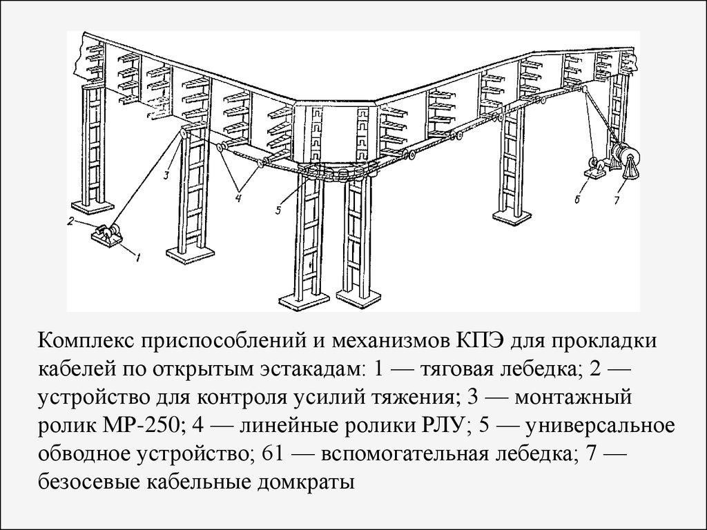 кабельный домкрат схема