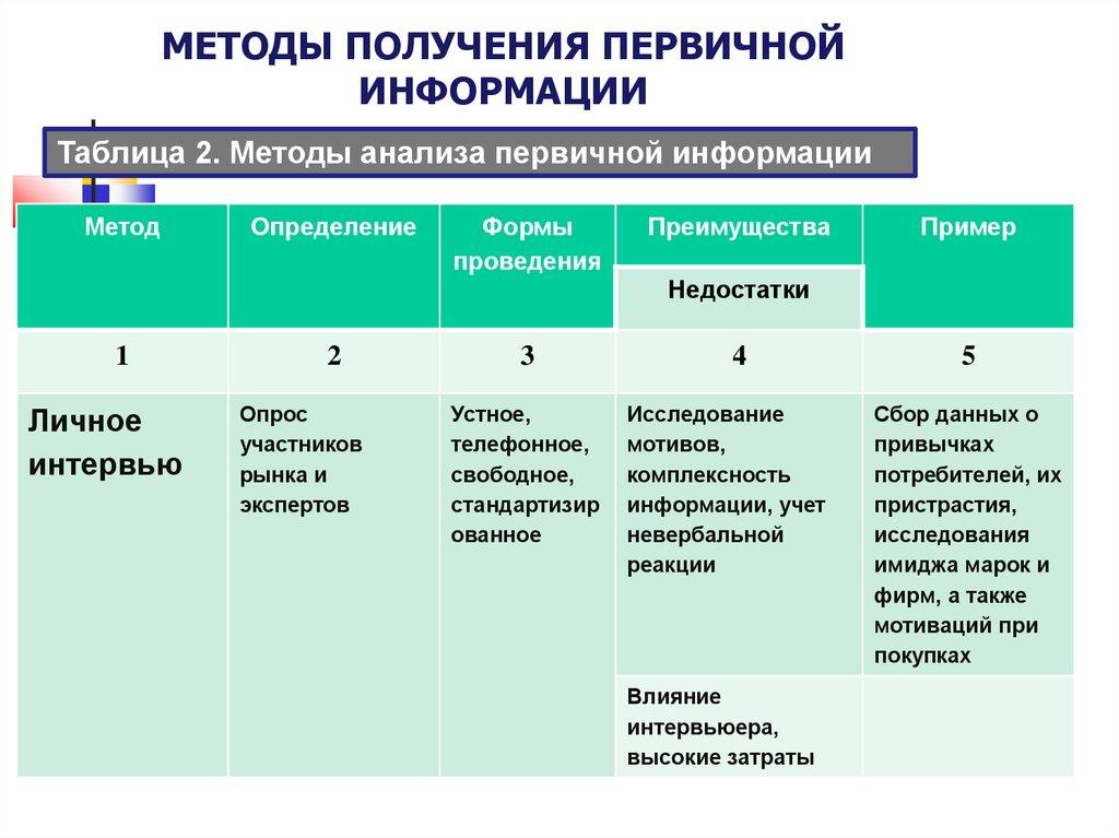 В (табл 3) приведен прогноз динамики структуры национального богатства россии до 2025 г