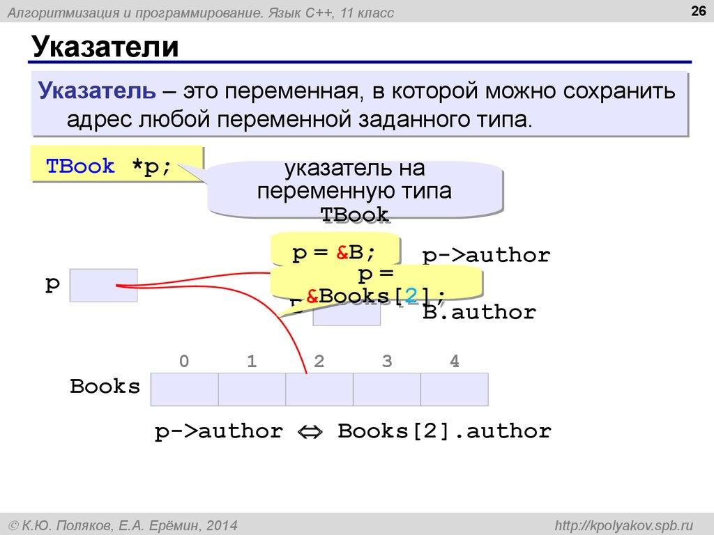 72объявление и инициализация указателя указатель на переменную указатель на переменную содержит адрес ячейки памяти