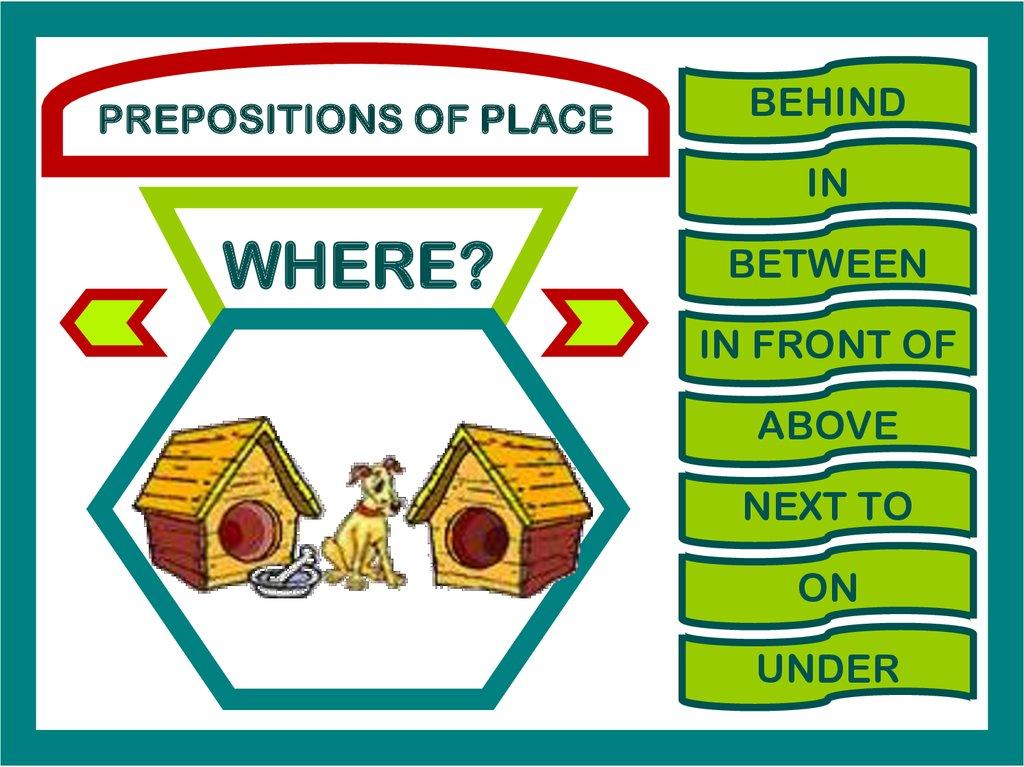 Preposition In Learn In Marathi All Complate: презентация онлайн
