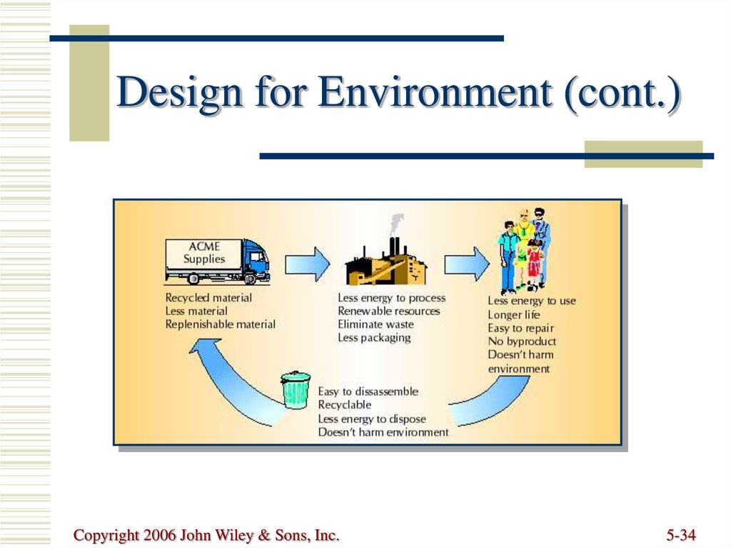 Design for Environment (cont.)