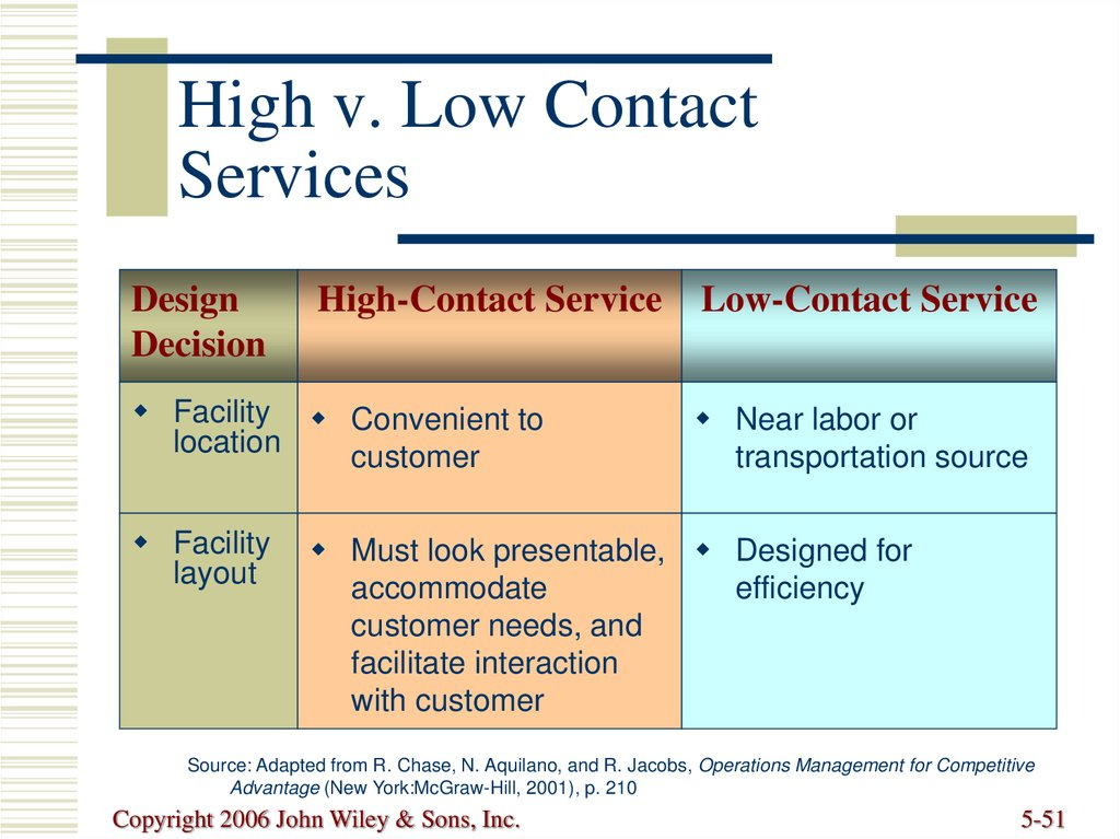 High v. Low Contact Services