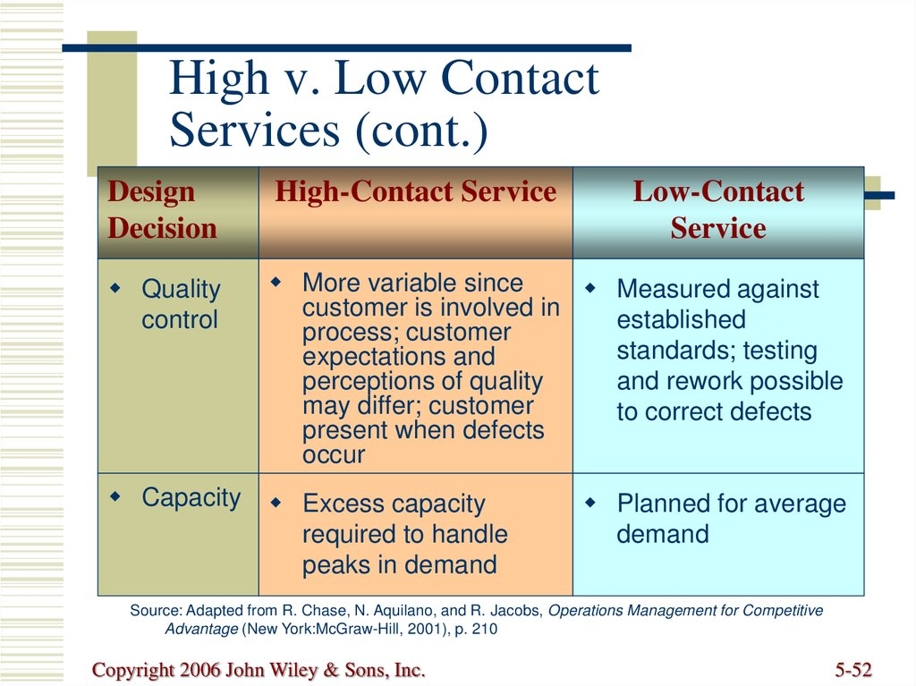 High v. Low Contact Services (cont.)
