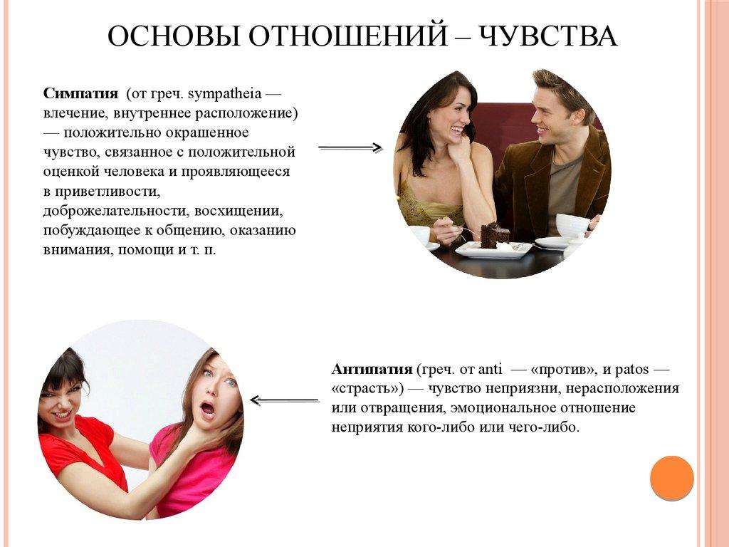 этапы знакомства в группе