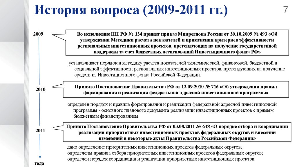 Постановление реализации инвестиционный проект русскоязычные мониторы хайпов