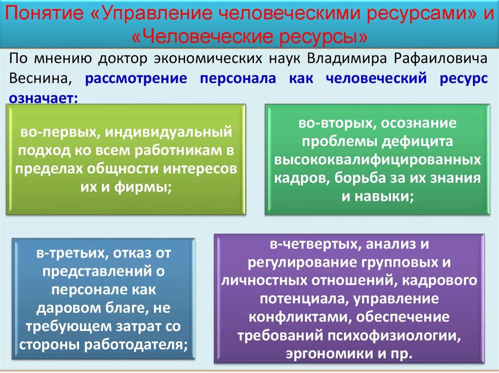 Стратегическое управление персоналом журнал управление