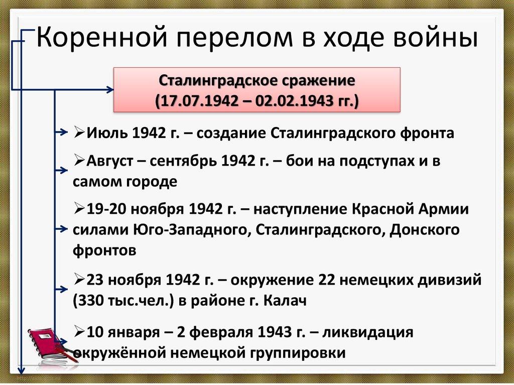 Картинки по запросу сталинградское сражение