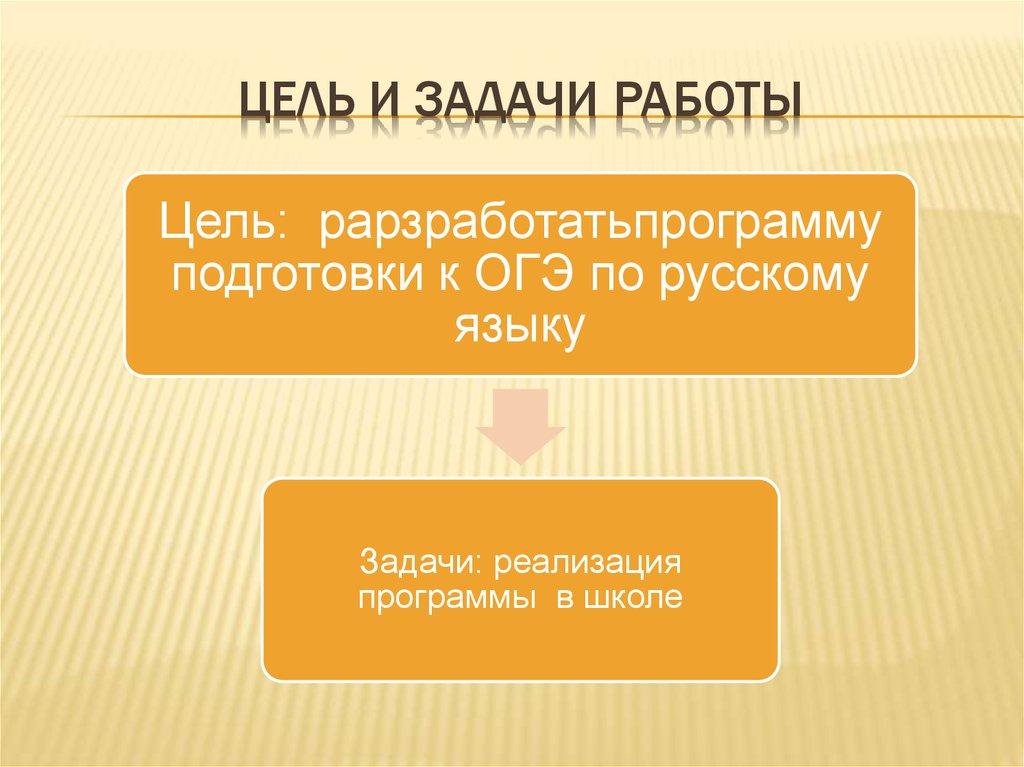 Программа подготовки к огэ по русскому языку