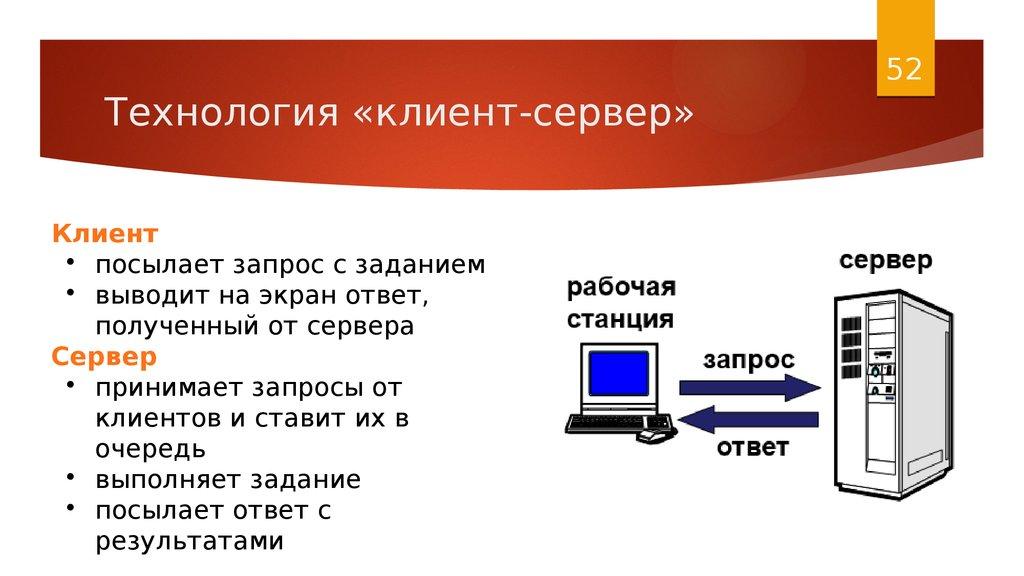 Как сделать клиент сервер