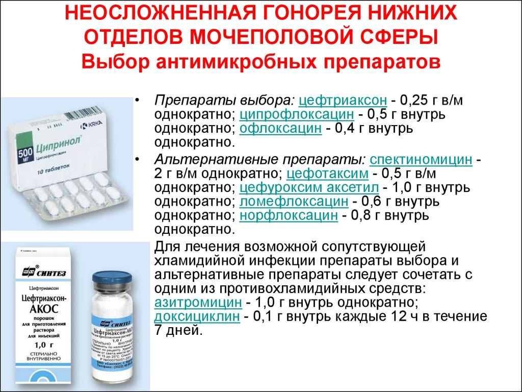 Новые лекарства лечение гонореи