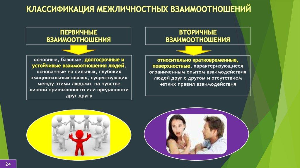На чем основаны межличностные отношения