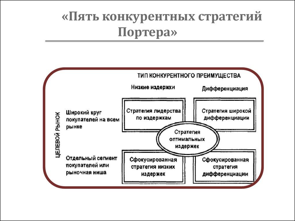 методы управленческого учета реферат