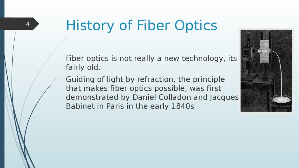 Optical Fiber What Is Optical Fiber презентация онлайн