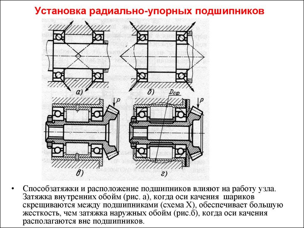 схема установки подшипников ступицы