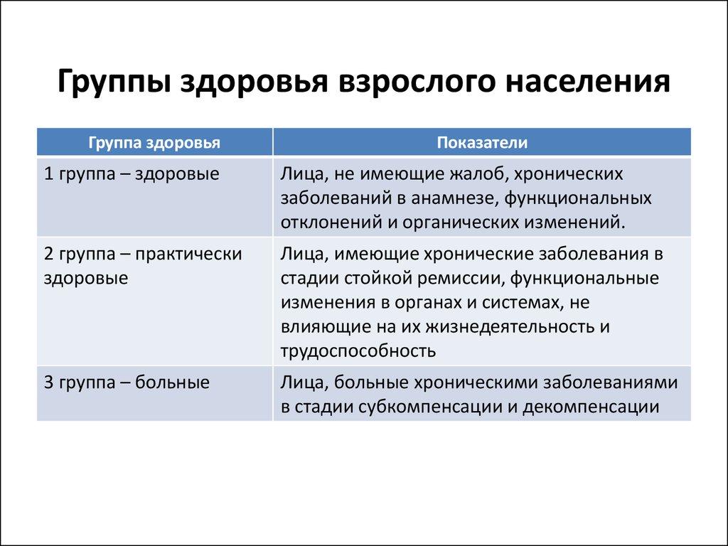 Презентация по предмету русский язык, литература, чтение на тему: п/п состав группы (фио