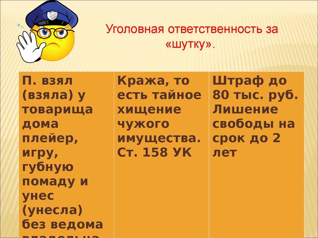 22 уголовный кодекс рф (ук рф) от 13061996 n 63-фз глава 28