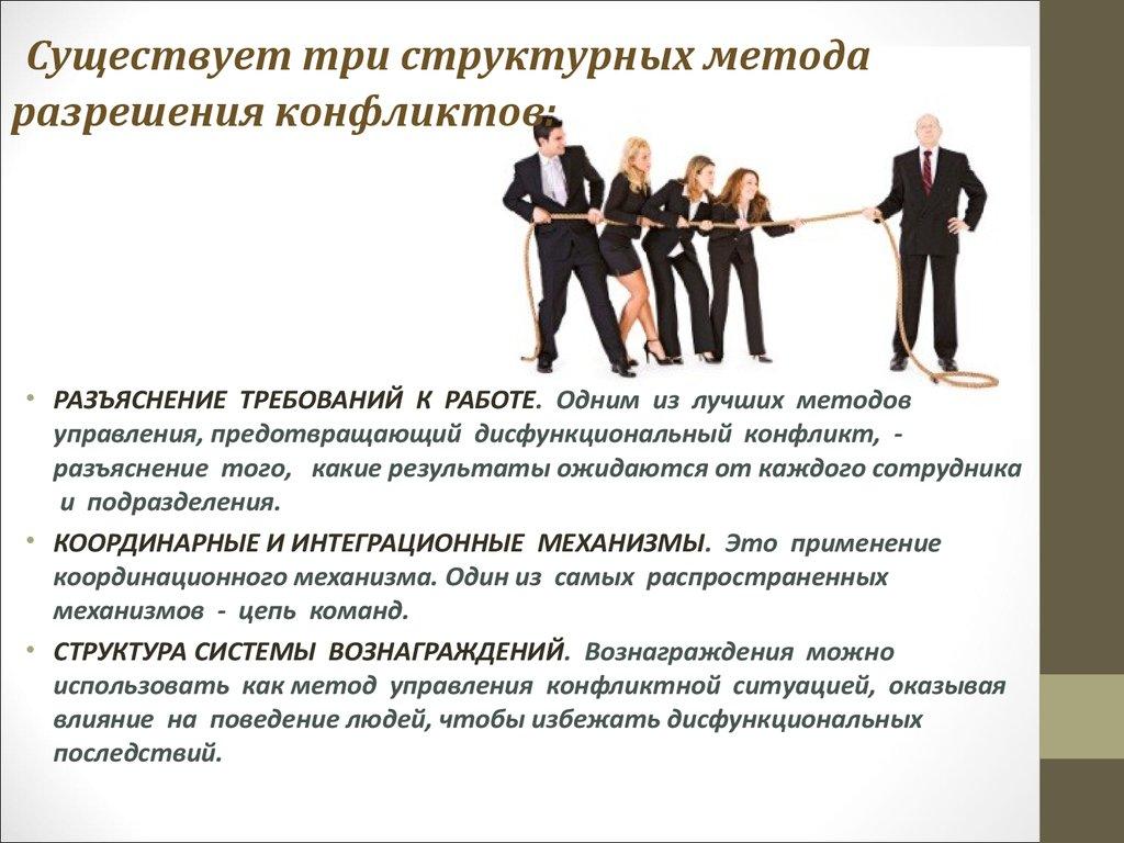 Конфликт В Коллективе Презентация