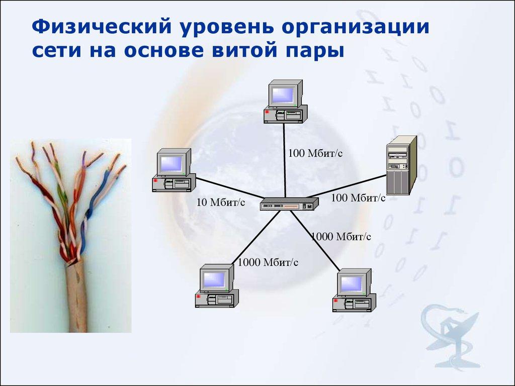 Домашнею сеть своими руками