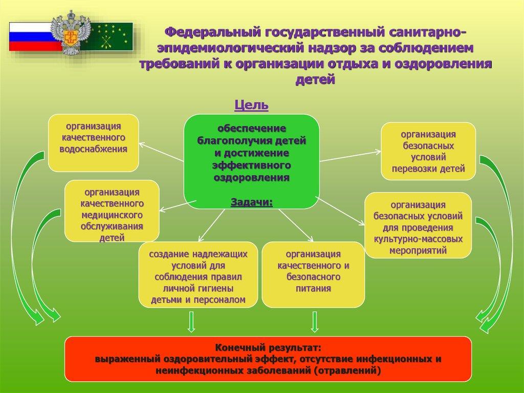 Пенсионный устав вооруженных сил РФ Газета Коммерсантъ