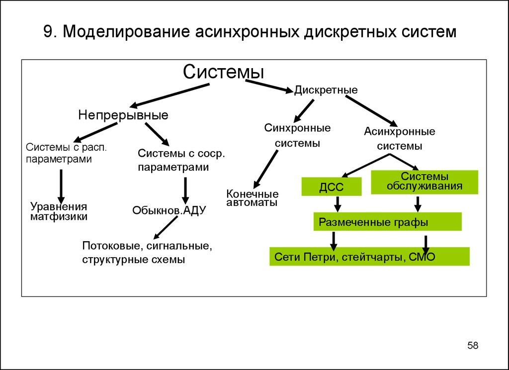 Implementierung von Controllinginstrumenten : Identifikation und Überwindung