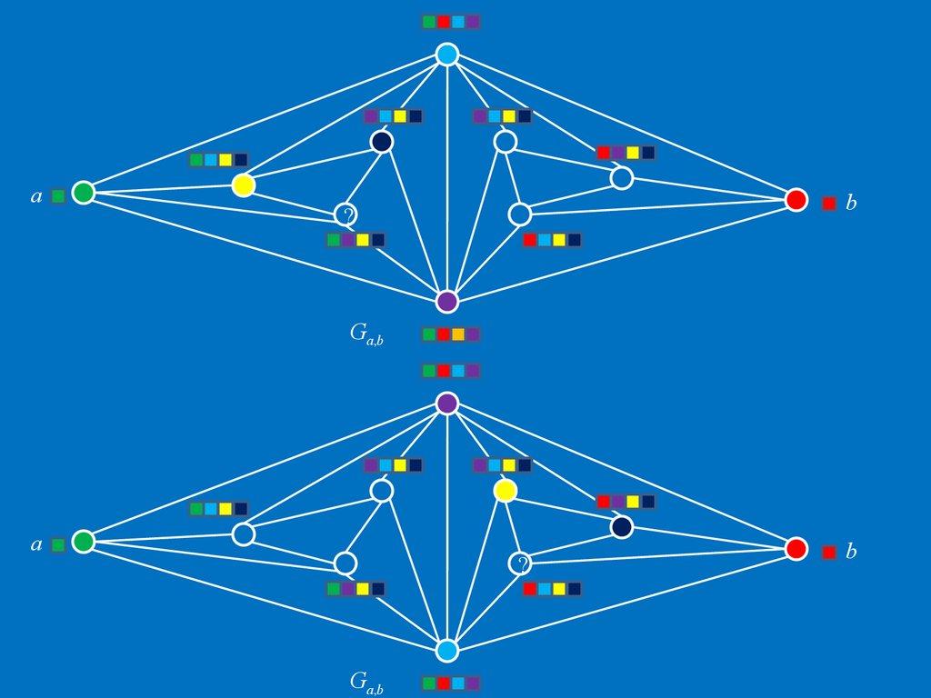 Раскраска графов