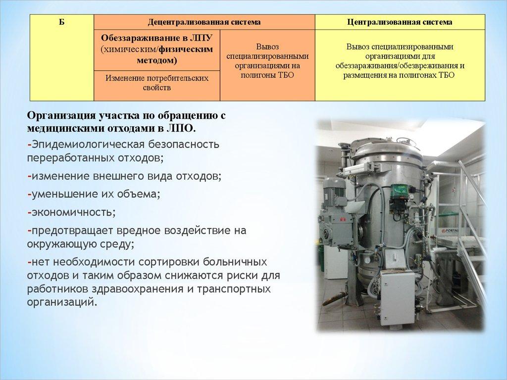 презентация методы стерилизации в лпу