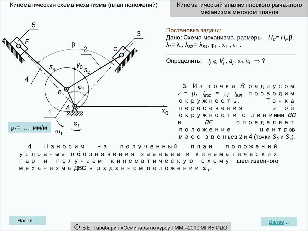 кинематический анализ методом диаграмм кулачкового механизма