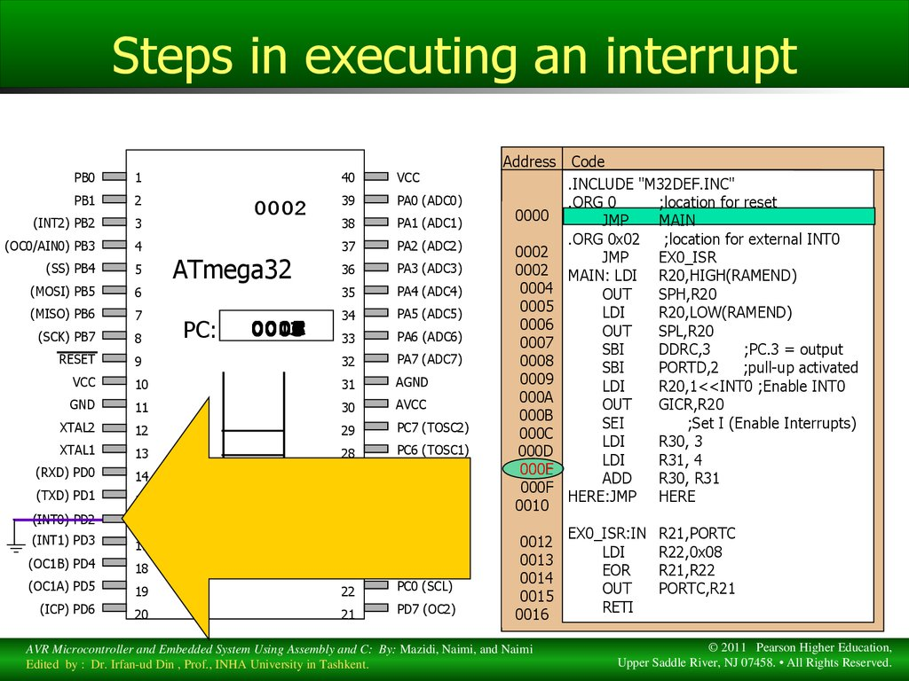 interrupt embedded system Every tasks are executed one after an other • no interrupts • simple  implementation • maximal latency = duration of the entire loop • problem.