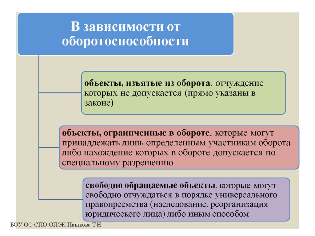 Претензия в порядок досудебного урегулирования спора
