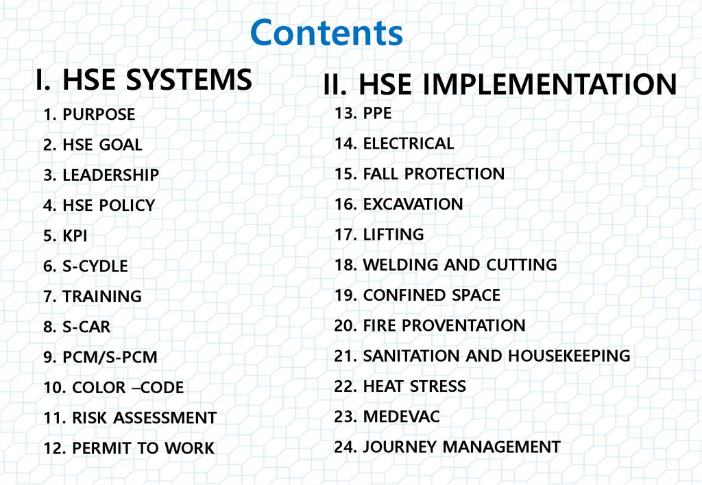 Hse Management Plan Timimoun Field Development Project