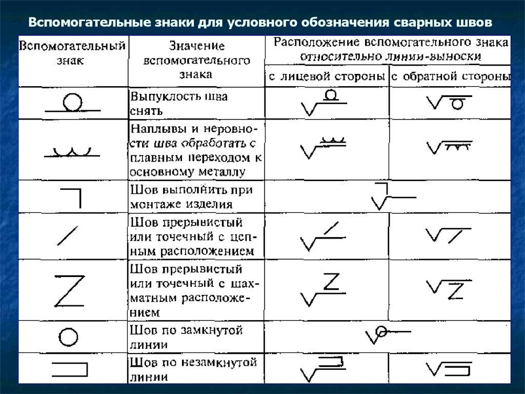 Короев Ю И Черчение для строителей  Москва 2001