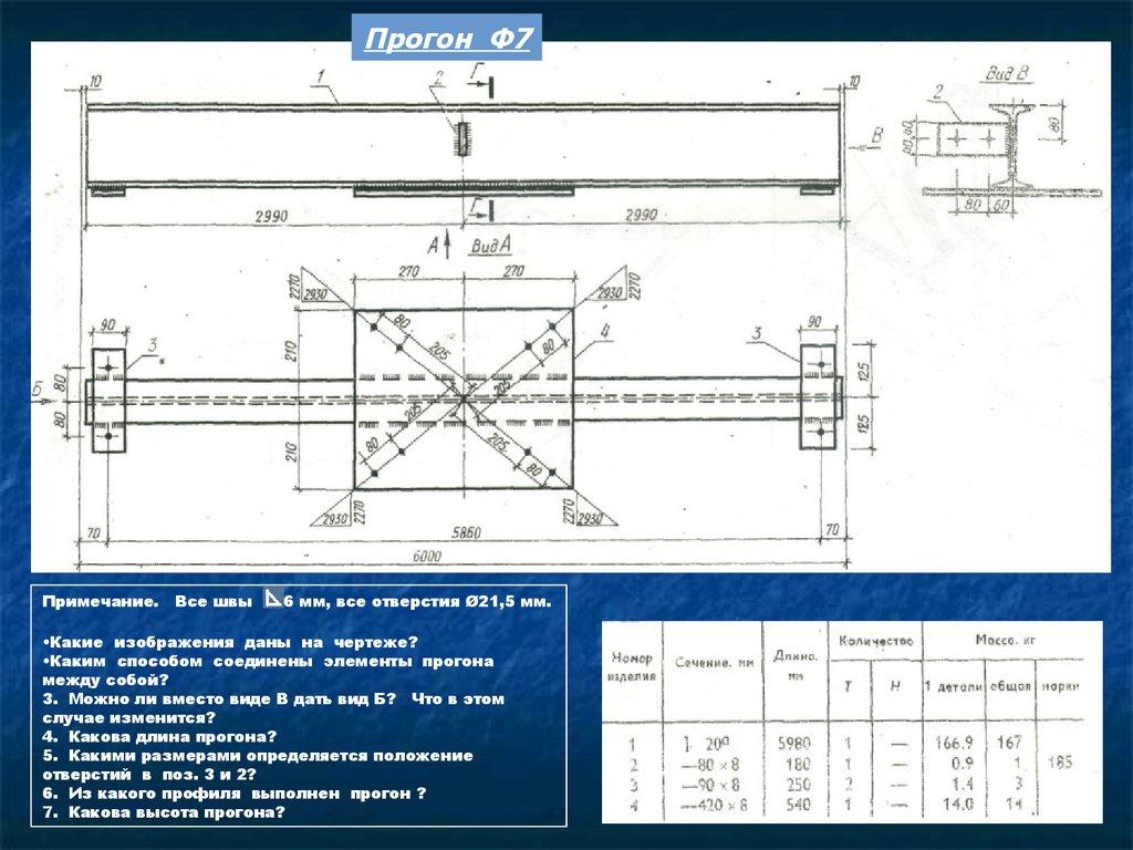 ГОСТ 216022003 СПДС Правила выполнения рабочей