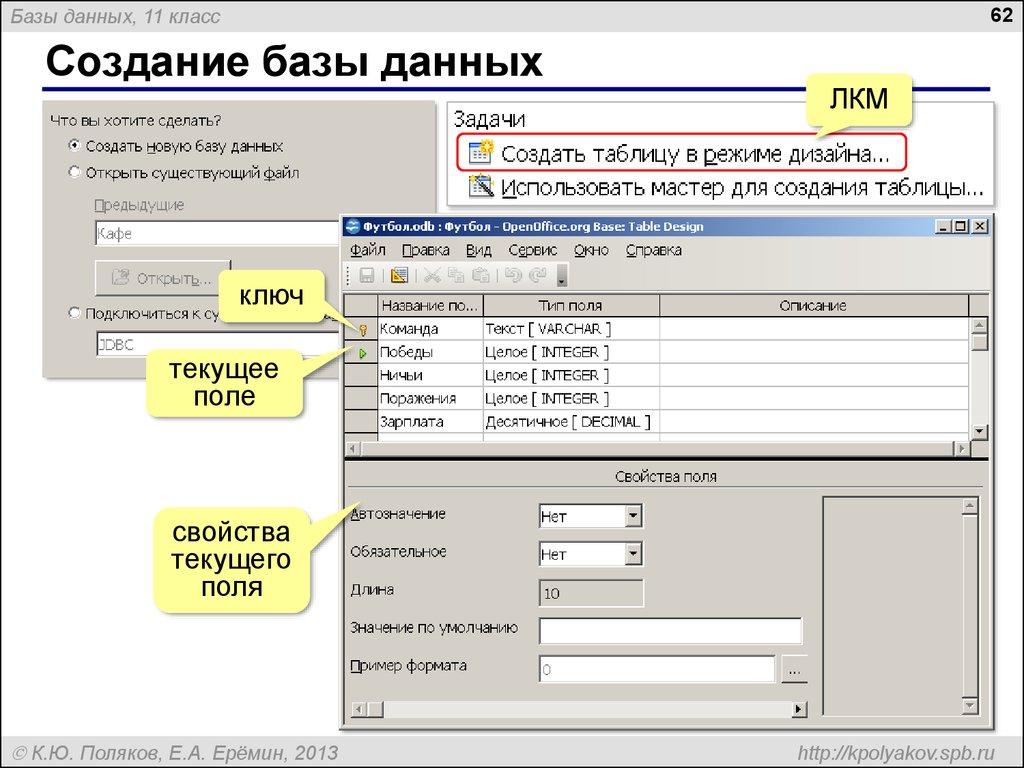 База данных своими руками онлайн