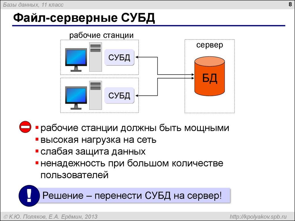Как сделать файл базы данных 828