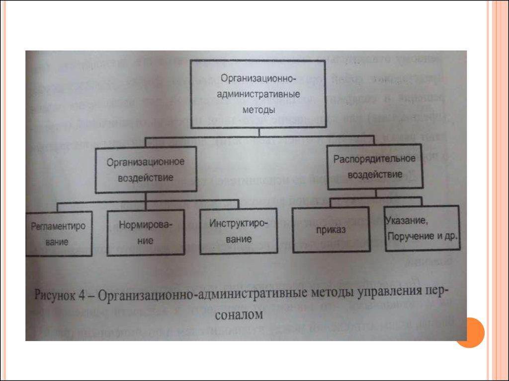 принципы и методы построения имитационных моделей реферат