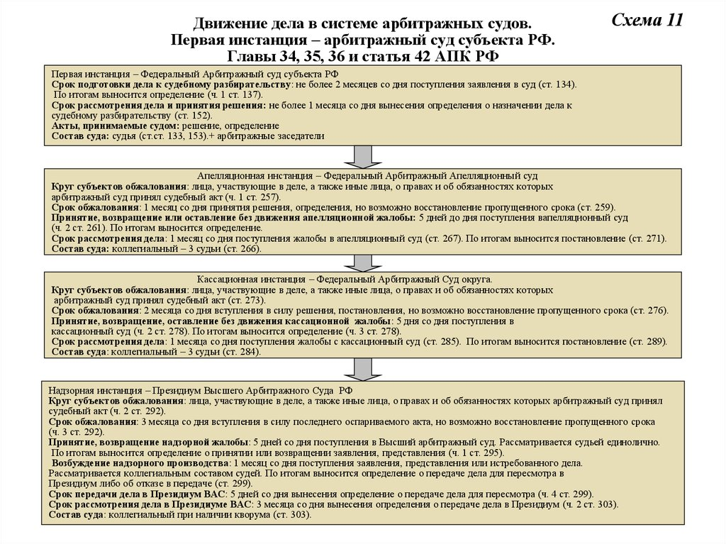Блондинка в законе / Legally Blonde (2001) HD 720 - фильм онлайн (rus, eng)