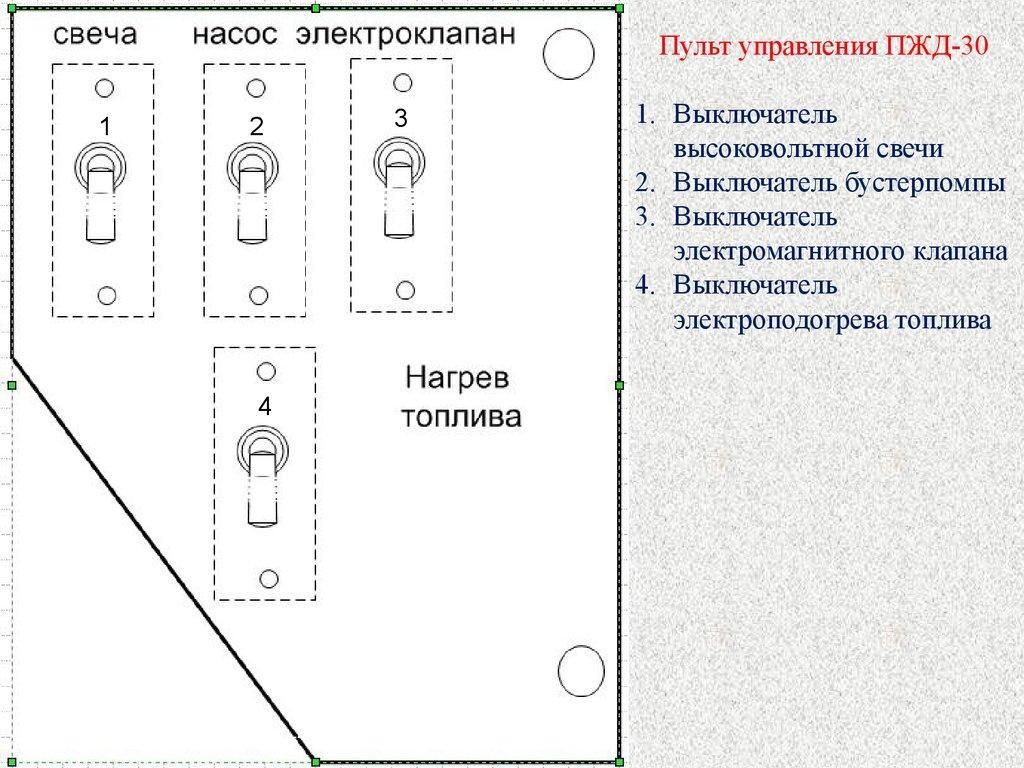 Электрофакельный подогреватель трактора МТЗ | Советские.