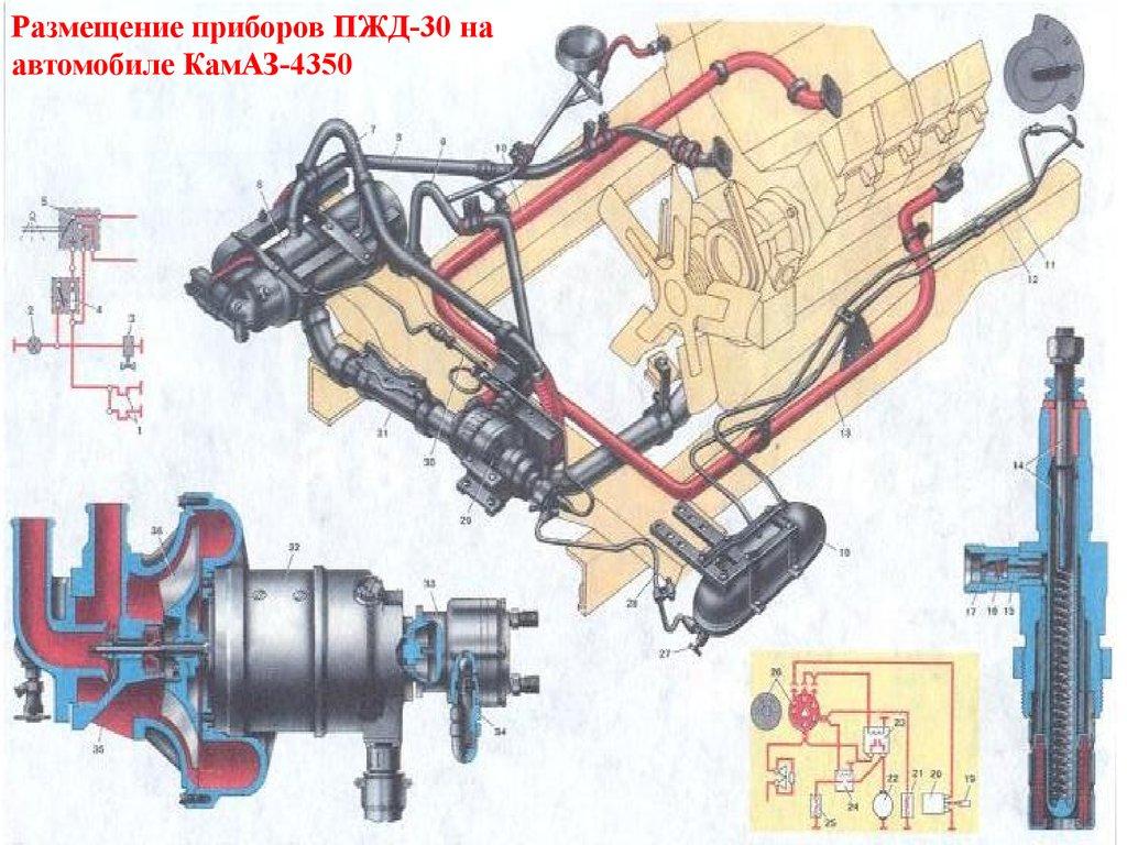 схема подключения электроподогрева двигателя ямз 238м2