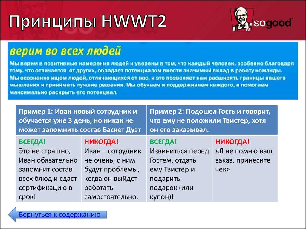 Online Learnings: Online Learning Zone Kfc