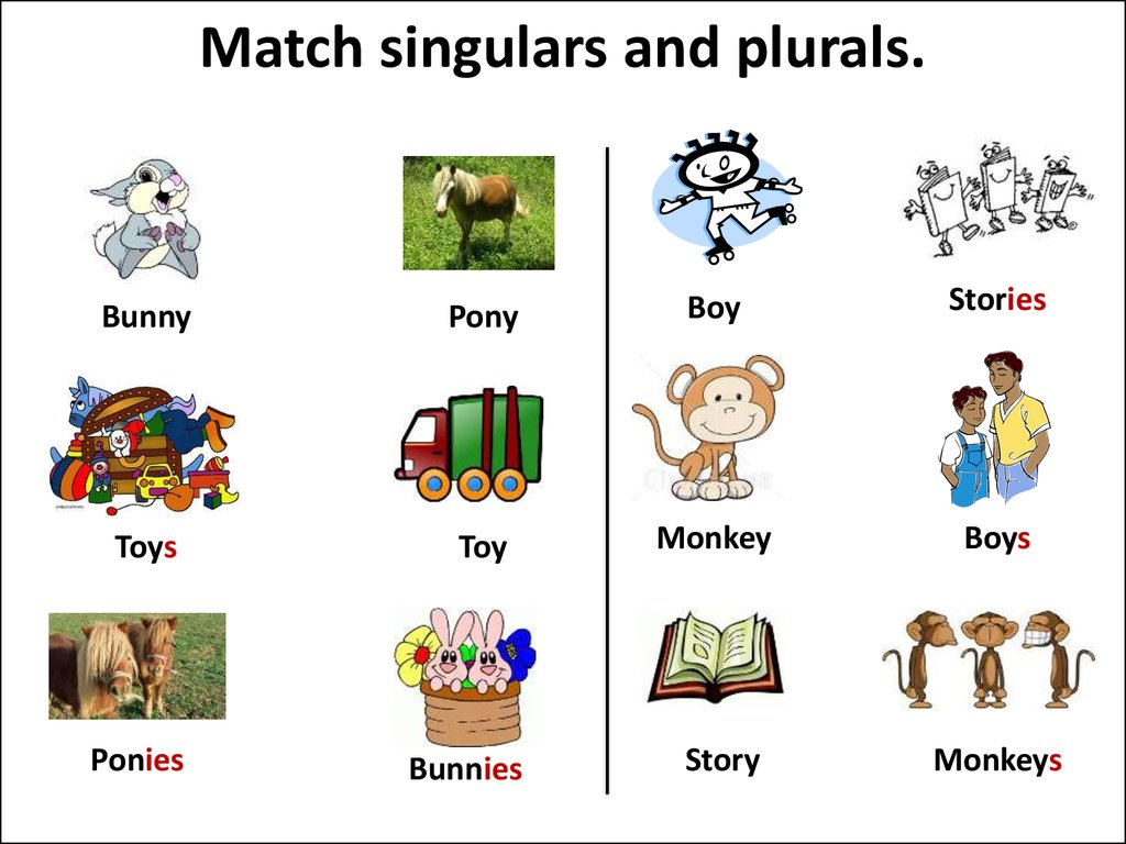 Singular And Plural Nouns презентация онлайн