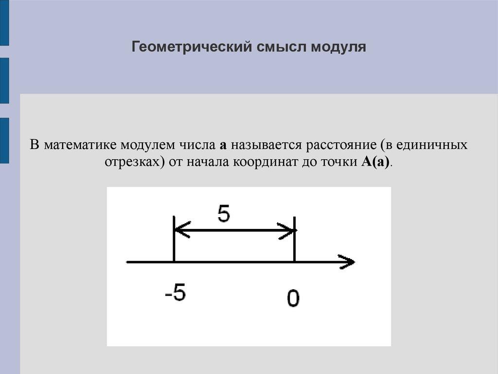 уравнения с переменной под знаком модуля 9 класс