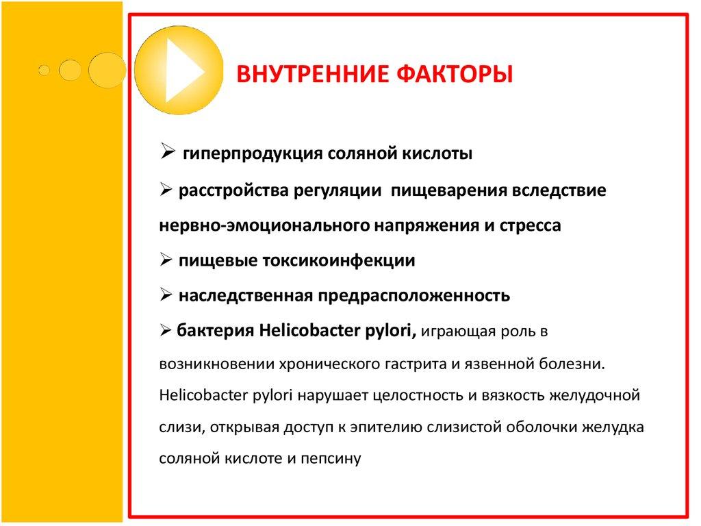 презентация-болезни органов пищеварения