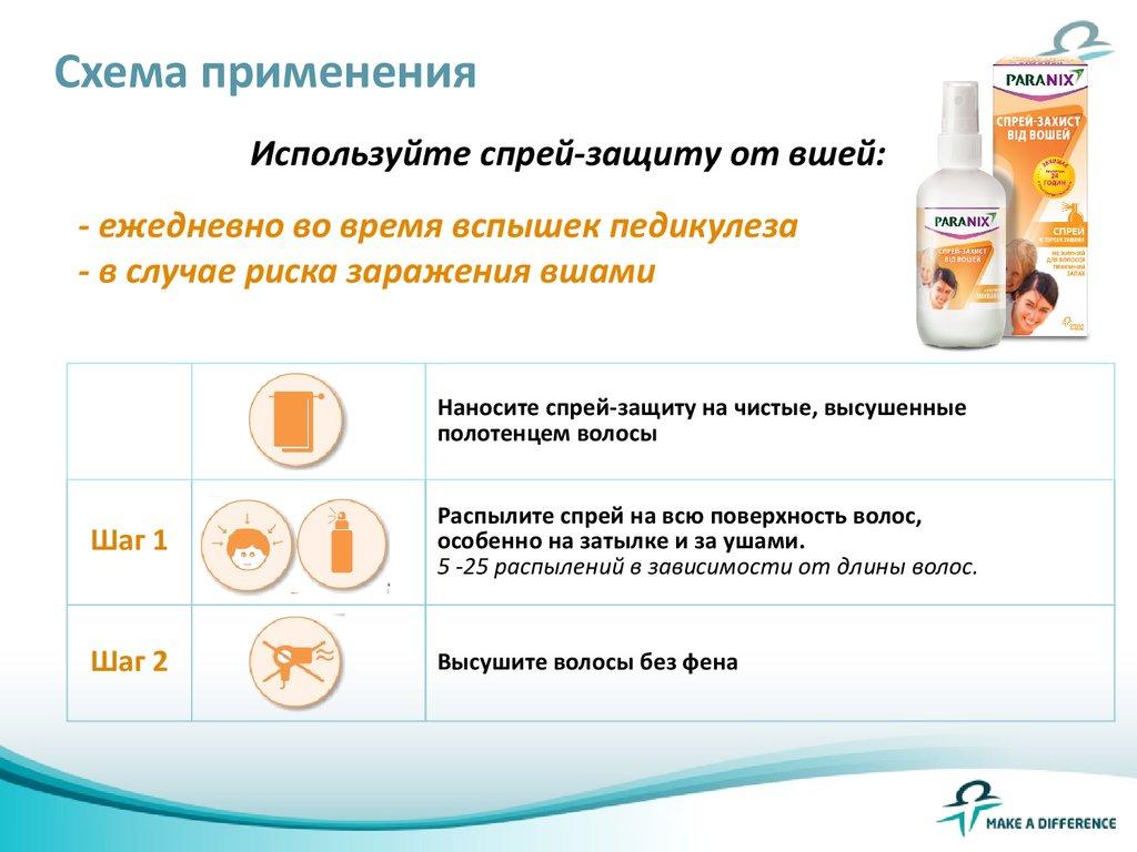 схемы применения препаратов для врачей