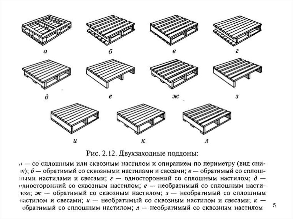 классификация упаковочных пленок