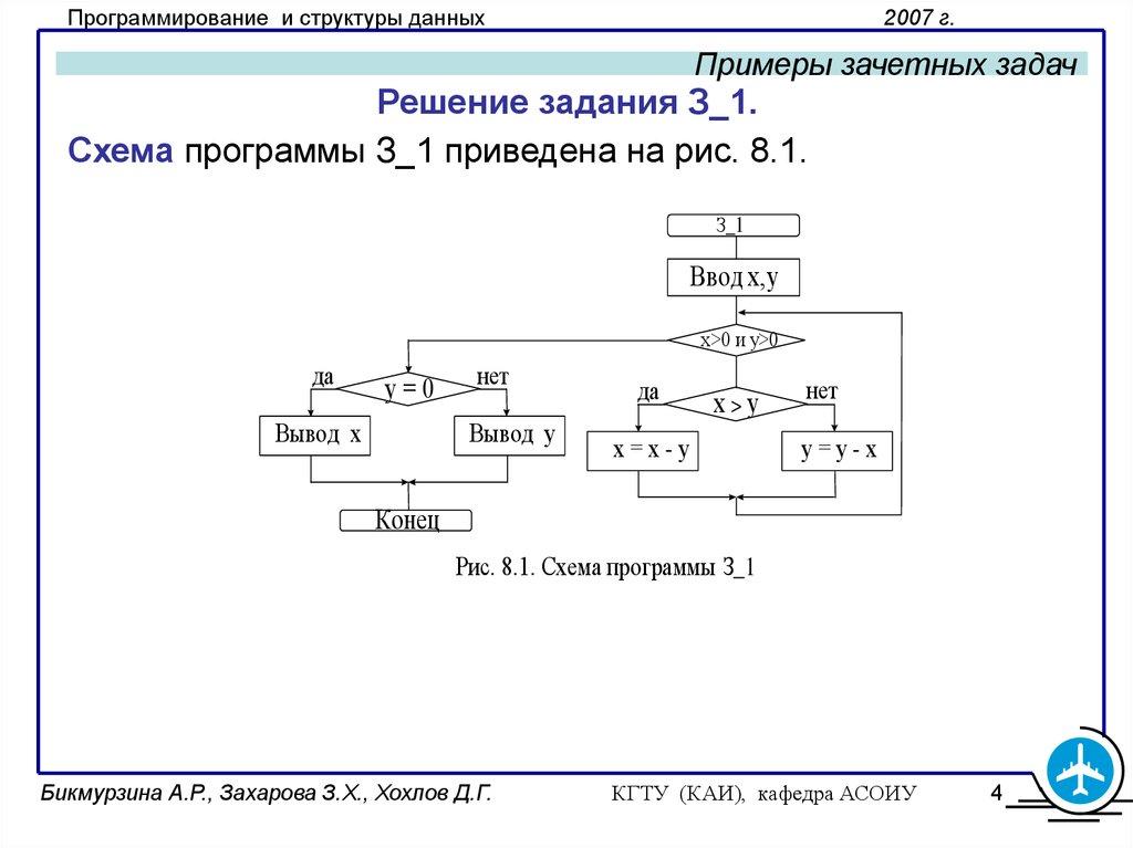 Название: программирование на c++ в примерах и задачах автор: алексей васильев издательство: эксмо год: 2017 серия