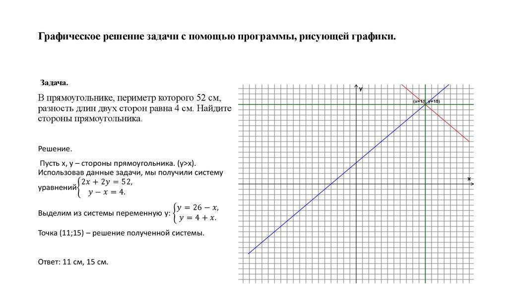 основные методы решений уравнений содержащих переменную под знаком модуля