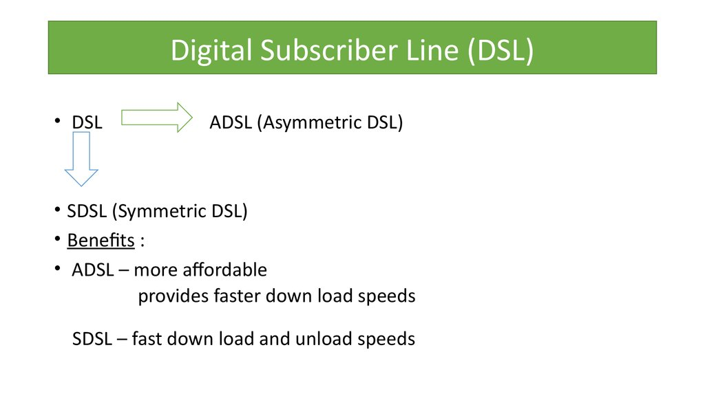 The new technology of the internet digital subscriber line or dsl