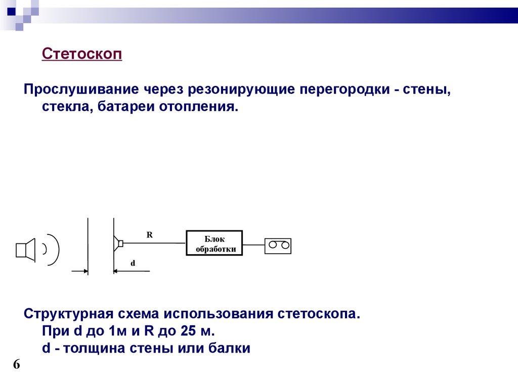 схема и описание сбора информации